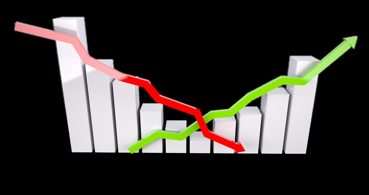 LA ECONOMÍA DE ESTADOS UNIDOS CAYÓ UN 5% EN EL PRIMER TRIMESTRE, PEOR DE LO QUE SE HABÍA ESTIMADO